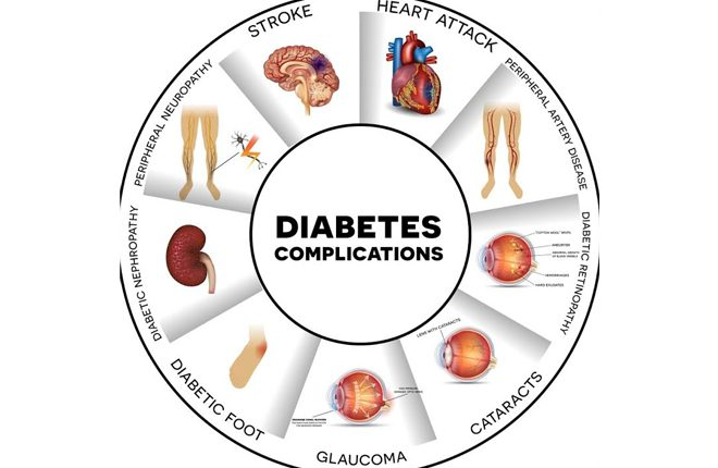 St. Kitts Diabetes Association commended on United Nations international observance of World Diabetes Day 2016