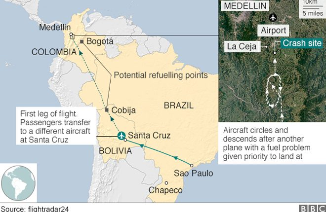 Chapecoense air crash: Bolivia suspends LaMia airline