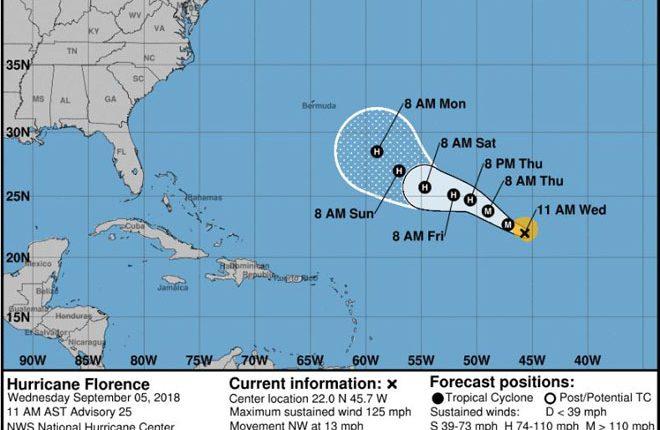 Met Office Monitors 2 Tropical Waves